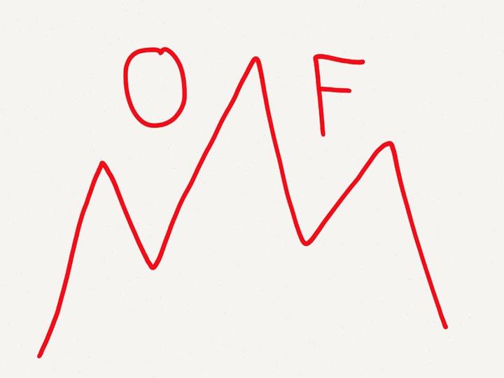danOF-0